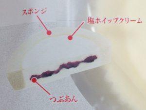 新之助米粉のロールケーキイラスト