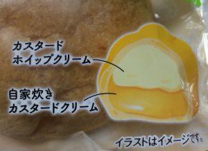 毎日食べたいシュークリーム図解